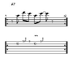 Блюзовые фразы на гитаре