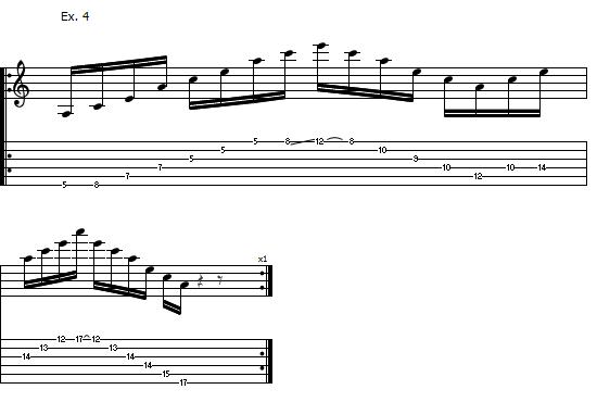 Правильная пальцовка на гитаре для левой руки