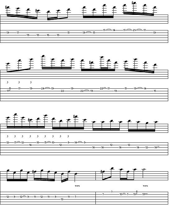 Как играть соло на гитаре Tornado Of Souls - Megadeth