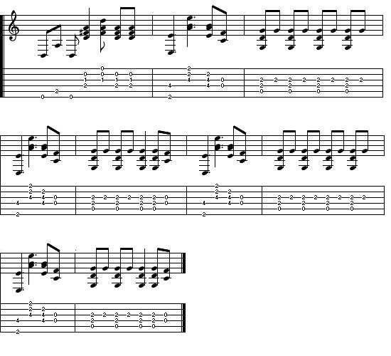 Как играть на гитаре Nirvana Come as you are