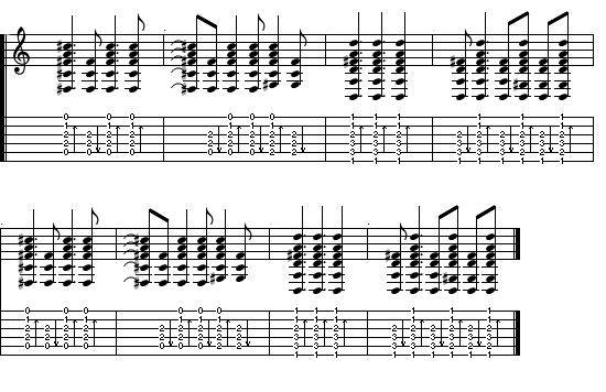 Ноты для гитары Slipknot - Snuff
