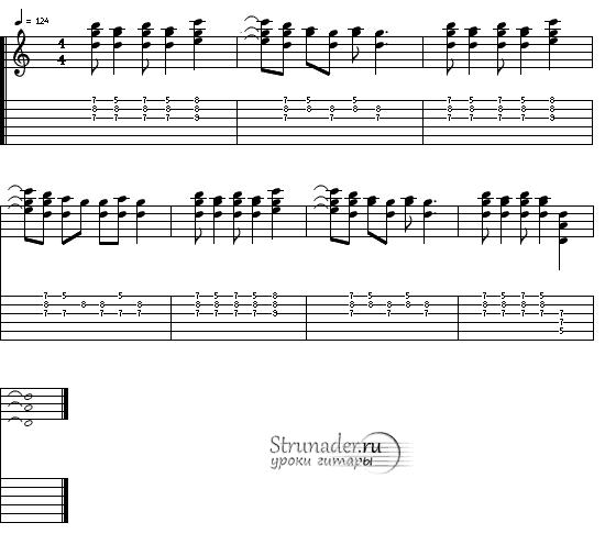 Как играть на гитаре Money Talks AC/DC вступление гитара 1