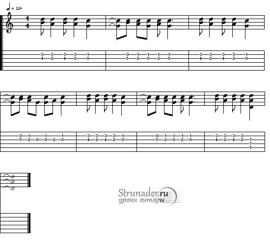 Как играть на гитаре Money Talks AC/DC вступление гитара 2
