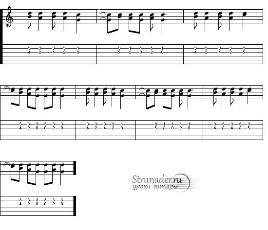 Как играть на гитаре Money Talks AC/DC припев