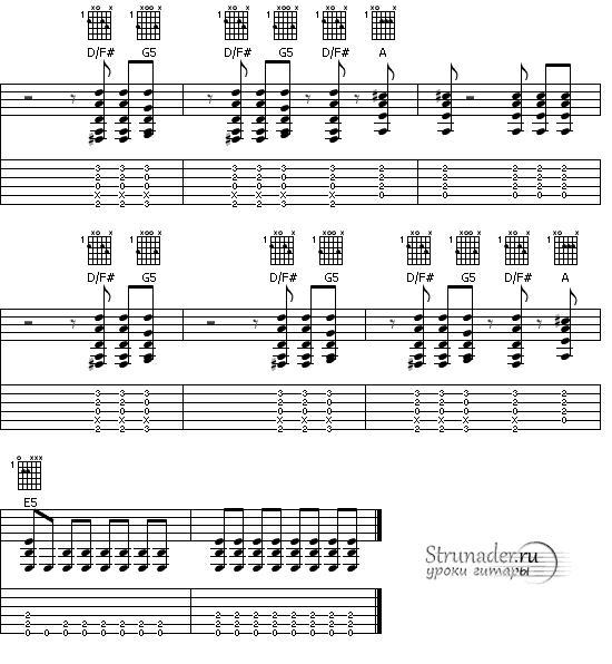 Как играть на гитаре Highway to hell AC/DC вступление