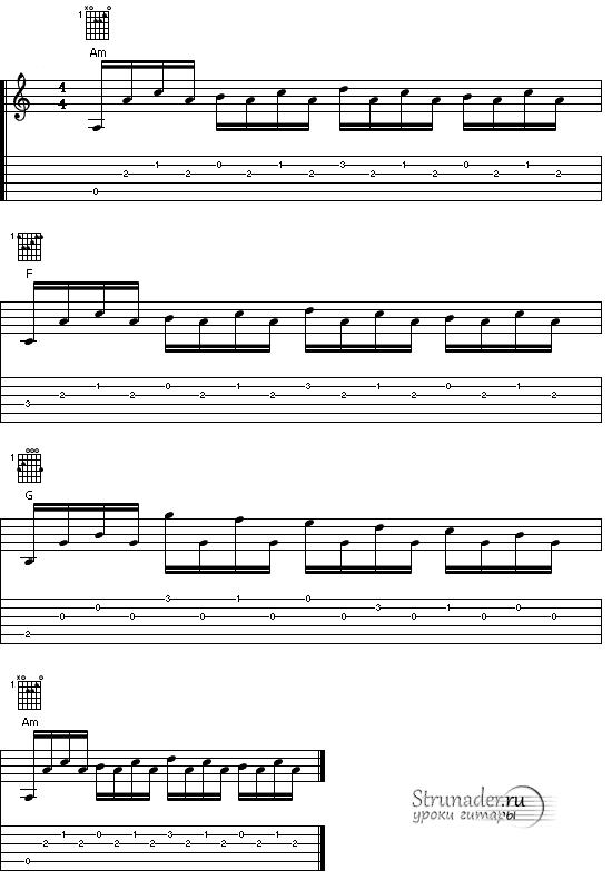 Дворовая песня под гитару «Мечта» - перебор
